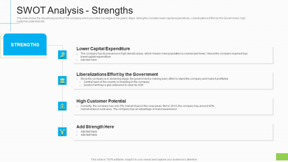 Lowering Sales Revenue A Telecommunication Firm Case Competition SWOT Analysis Strengths Ppt Gallery Aids PDF