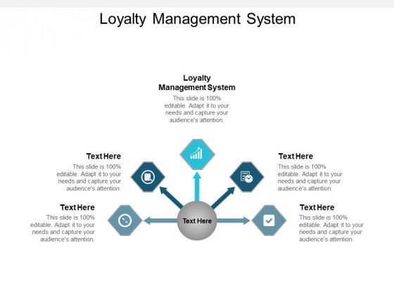 Loyalty Management System Ppt PowerPoint Presentation Styles Guide Cpb