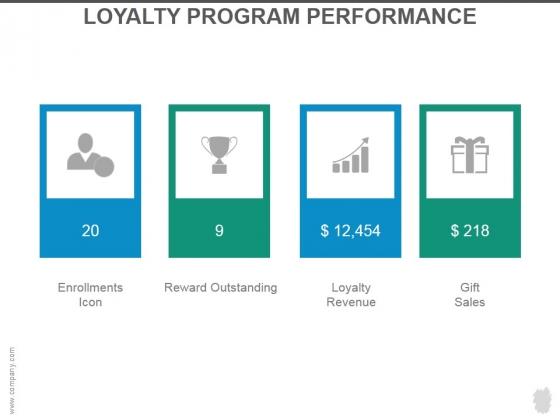 Loyalty_Program_Performance_Ppt_PowerPoint_Presentation_Slides_Slide_1