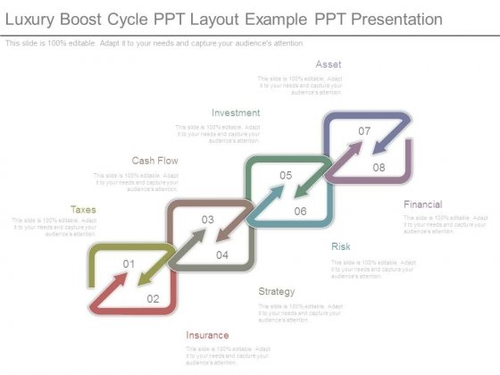 Luxury Boost Cycle Ppt Layout Example Ppt Presentation