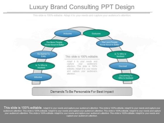 Luxury Brand Consulting Ppt Design