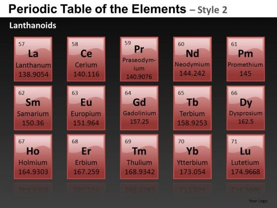 Lanthanoids Periodic Table Of The Elements PowerPoint Slides And Ppt Diagram Templates