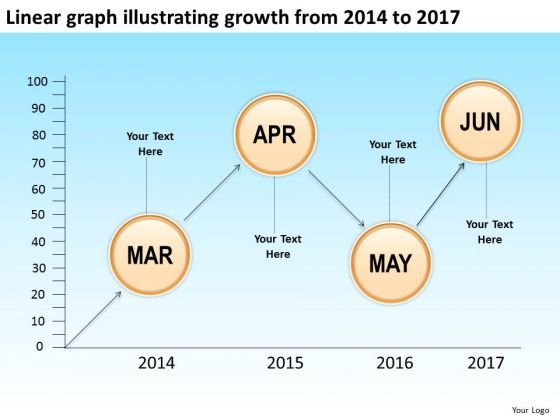 Linear Graph Illustrating Growth From 2014 To 2017 PowerPoint Templates Ppt Slides Graphics