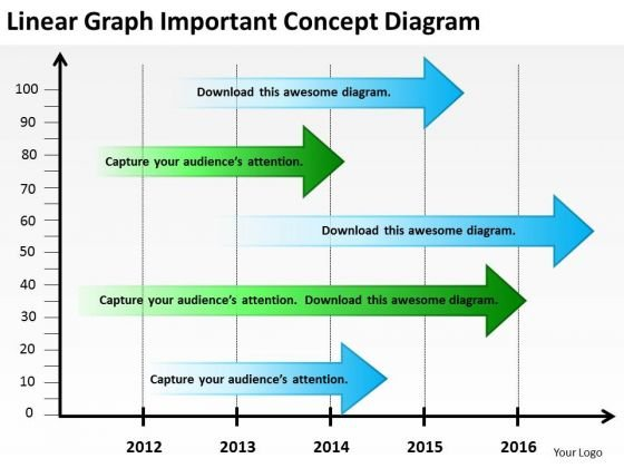Linear Graph Important Concept Diagram What Is Business Planning PowerPoint Slides