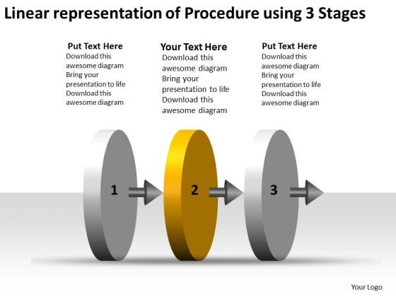 Linear Representation Of Procedure Using 3 Stages Best Flowchart PowerPoint Slides