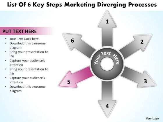 List Of 6 Key Steps Marketing Diverging Processes Ppt Cycle PowerPoint Slides