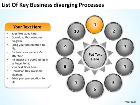 List Of Key Business Diverging Processes Circular Gear Chart PowerPoint Slides