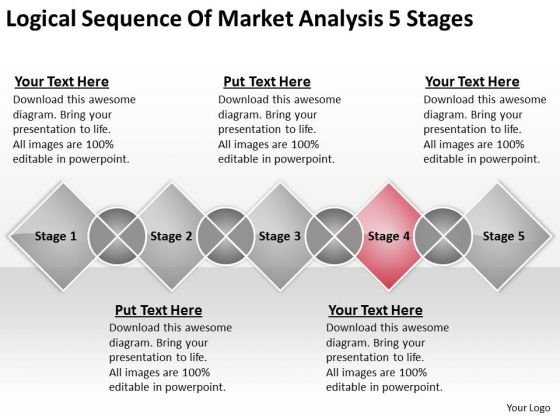 Logical Sequence Of Market Analysis 5 Stages Ppt Format Business