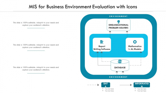 MIS For Business Environment Evaluation With Icons Ppt Portfolio Graphic Tips PDF