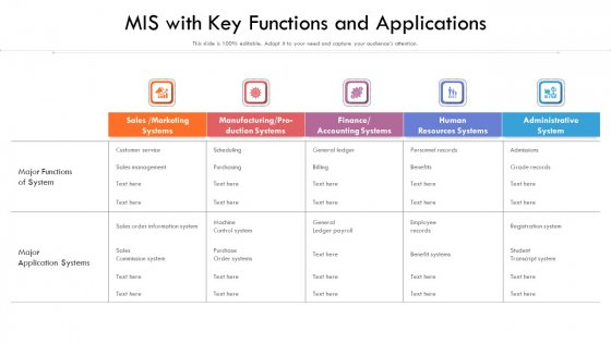MIS With Key Functions And Applications Ppt Pictures Tips PDF