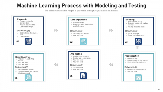 ML_Process_Integrate_Monitor_Ppt_PowerPoint_Presentation_Complete_Deck_With_Slides_Slide_6