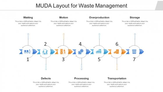 MUDA Layout For Waste Management Ppt PowerPoint Presentation Gallery Background Image PDF