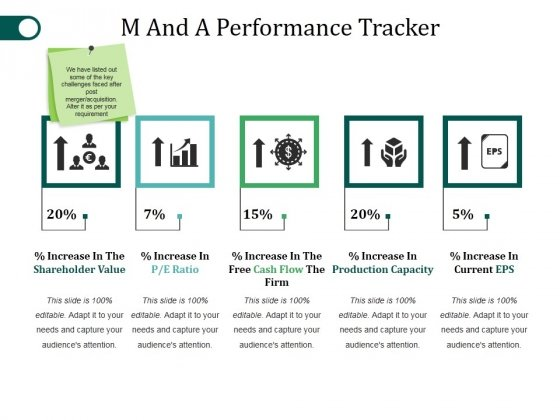 M And A Performance Tracker Ppt PowerPoint Presentation Layouts Graphics Example