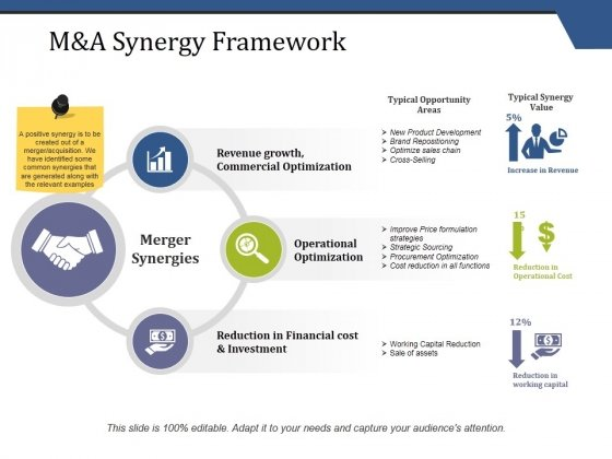 M And A Synergy Framework Ppt PowerPoint Presentation Gallery Graphics Tutorials