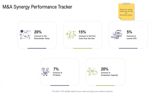M And A Synergy Performance Tracker Mergers And Acquisitions Synergy Ppt Infographics Smartart PDF