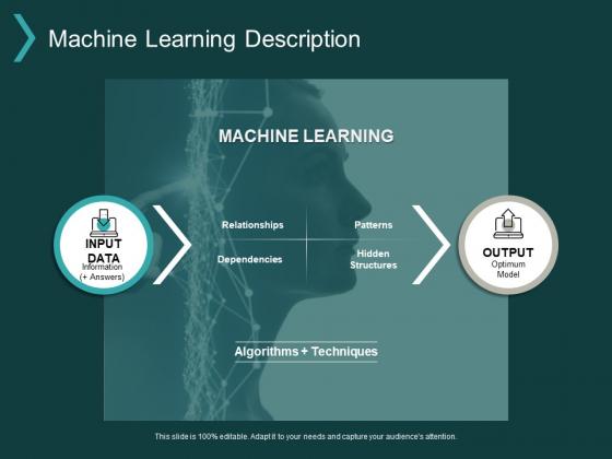Machine Learning Description Ppt PowerPoint Presentation Visual Aids Professional