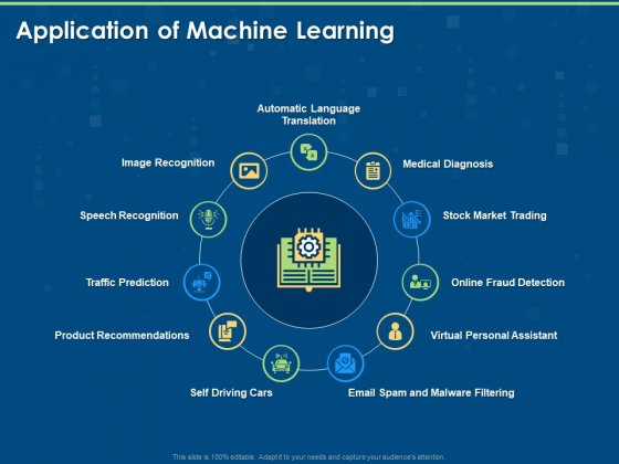 Machine Learning Implementation And Case Study Application Of Machine Learning Ppt Layouts Clipart Images PDF