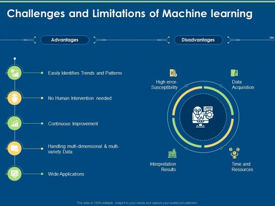 Machine_Learning_Implementation_And_Case_Study_Challenges_And_Limitations_Of_Machine_Learning_Ppt_Gallery_Graphics_Design_PDF_Slide_1