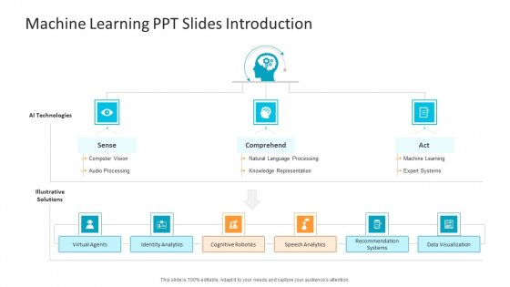 Machine Learning PPT Slides Machine Learning PPT Slides Introduction Formats PDF