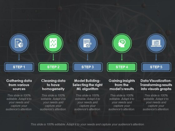 Machine Learning Process Ppt PowerPoint Presentation Layouts Icon
