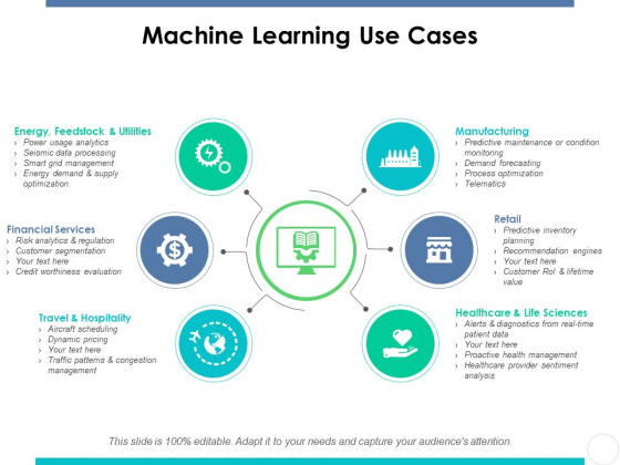 Machine Learning Use Cases Ppt PowerPoint Presentation Infographic Template Clipart Images