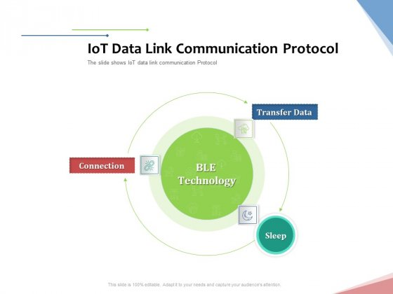 Machine To Machine Communication Outline Iot Data Link Communication Protocol Sample PDF