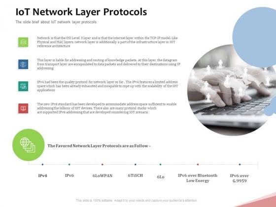 Machine To Machine Communication Outline Iot Network Layer Protocols Clipart PDF