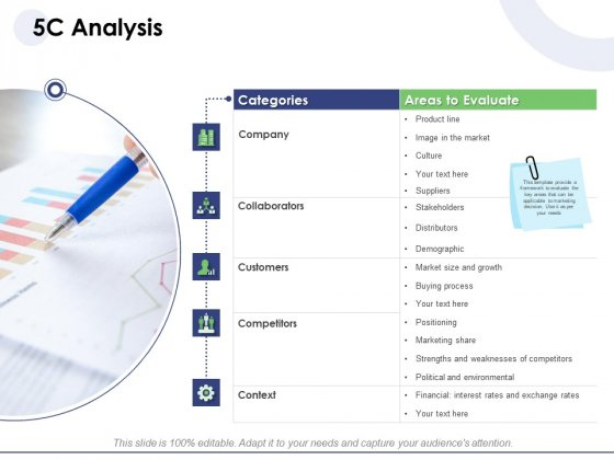 Macro And Micro Marketing Planning And Strategies 5C Analysis Ppt Outline Portfolio PDF