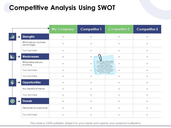 Macro And Micro Marketing Planning And Strategies Competitive Analysis Using SWOT Diagrams PDF