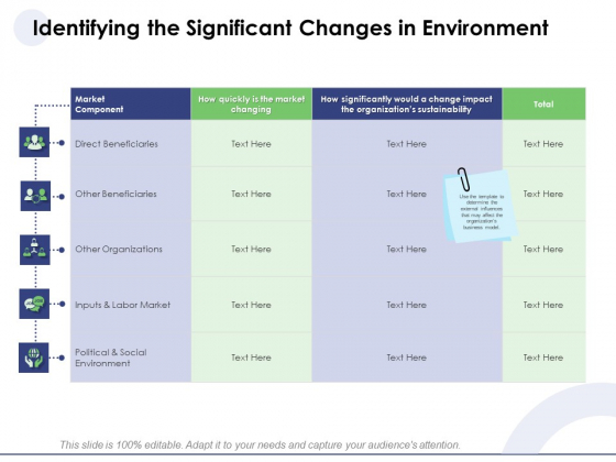 Macro And Micro Marketing Planning And Strategies Identifying The Significant Changes In Environment Themes PDF