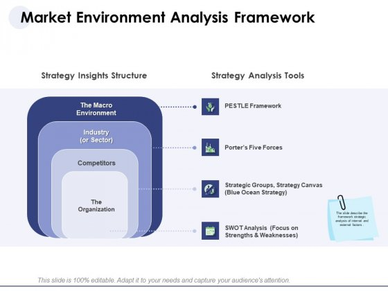 Macro And Micro Marketing Planning And Strategies Market Environment Analysis Framework Brochure PDF