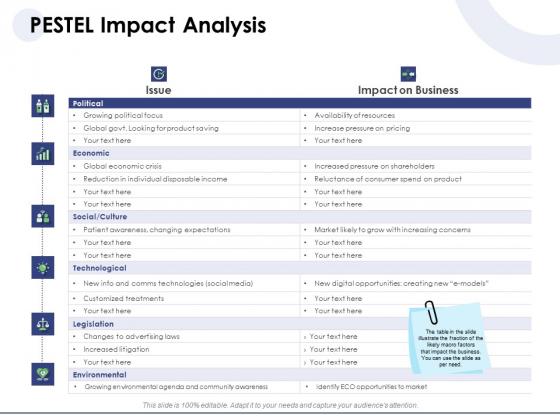 Macro And Micro Marketing Planning And Strategies PESTEL Impact Analysis Infographics PDF