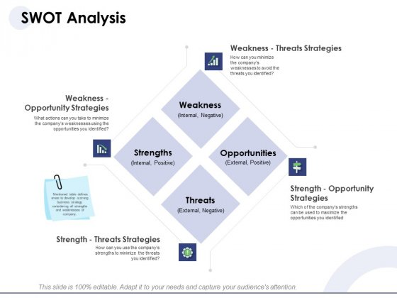 Macro And Micro Marketing Planning And Strategies SWOT Analysis Ppt Layouts Brochure PDF