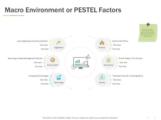 Macro Environment Or Pestel Factors Ppt PowerPoint Presentation Picture