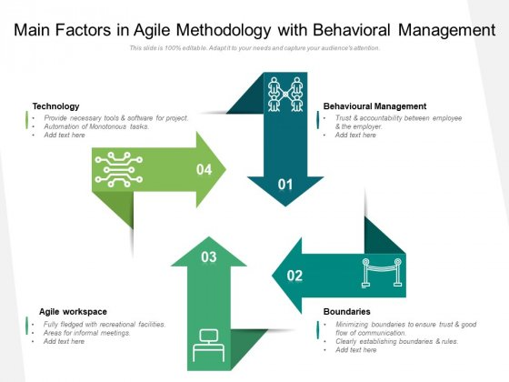 Main Factors In Agile Methodology With Behavioral Management Ppt PowerPoint Presentation Clipart PDF