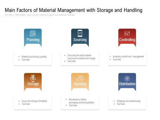 Main Factors Of Material Management With Storage And Handling Ppt PowerPoint Presentation Icon Show PDF