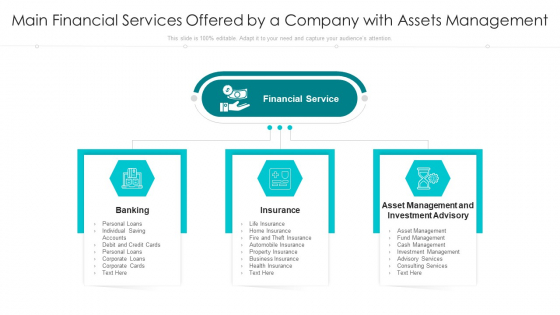 Main Financial Services Offered By A Company With Assets Management Ppt Ideas Microsoft PDF