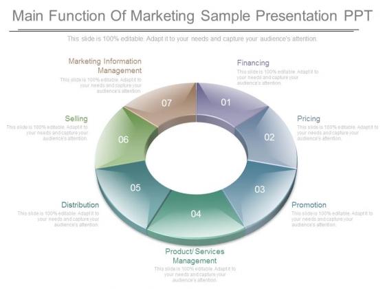 Main Function Of Marketing Sample Presentation Ppt