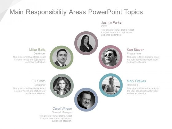 Main Responsibility Areas Powerpoint Topics