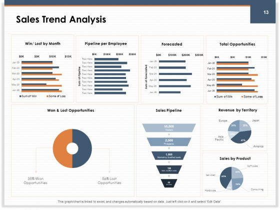 Main_Revenues_Progress_Levers_For_Each_Firm_And_Sector_Ppt_PowerPoint_Presentation_Complete_Deck_With_Slides_Slide_13