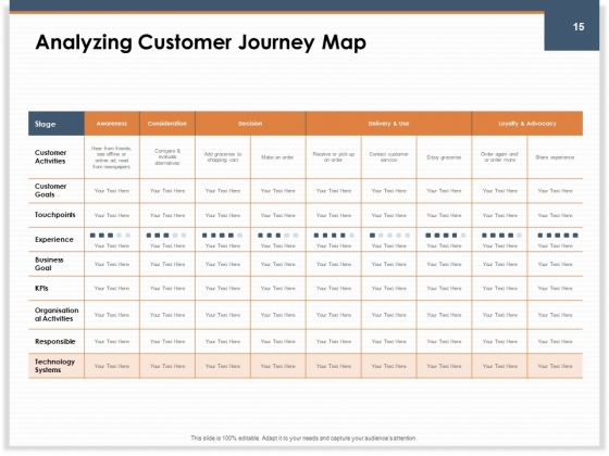 Main_Revenues_Progress_Levers_For_Each_Firm_And_Sector_Ppt_PowerPoint_Presentation_Complete_Deck_With_Slides_Slide_15