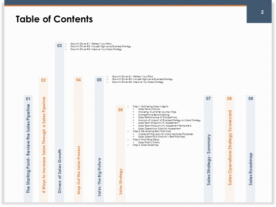 Main_Revenues_Progress_Levers_For_Each_Firm_And_Sector_Ppt_PowerPoint_Presentation_Complete_Deck_With_Slides_Slide_2