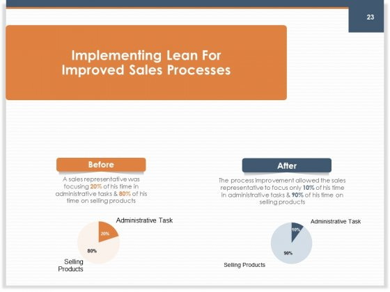 Main_Revenues_Progress_Levers_For_Each_Firm_And_Sector_Ppt_PowerPoint_Presentation_Complete_Deck_With_Slides_Slide_23