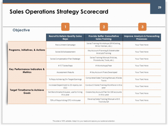 Main_Revenues_Progress_Levers_For_Each_Firm_And_Sector_Ppt_PowerPoint_Presentation_Complete_Deck_With_Slides_Slide_29