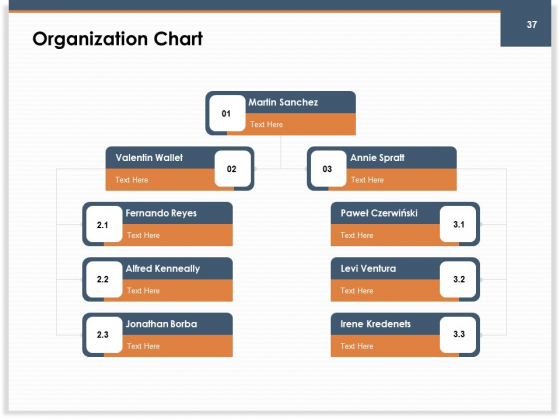 Main_Revenues_Progress_Levers_For_Each_Firm_And_Sector_Ppt_PowerPoint_Presentation_Complete_Deck_With_Slides_Slide_37
