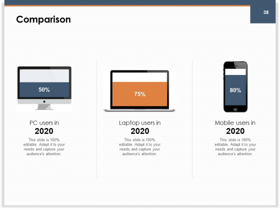 Main_Revenues_Progress_Levers_For_Each_Firm_And_Sector_Ppt_PowerPoint_Presentation_Complete_Deck_With_Slides_Slide_38