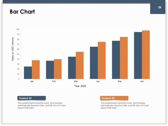Main_Revenues_Progress_Levers_For_Each_Firm_And_Sector_Ppt_PowerPoint_Presentation_Complete_Deck_With_Slides_Slide_39