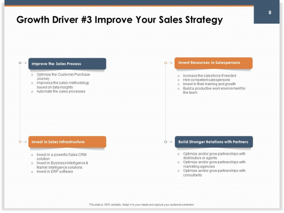 Main_Revenues_Progress_Levers_For_Each_Firm_And_Sector_Ppt_PowerPoint_Presentation_Complete_Deck_With_Slides_Slide_8