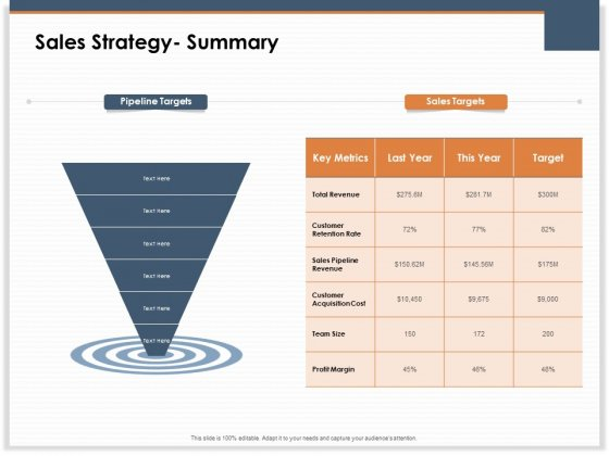 Main Revenues Progress Levers For Each Firm And Sector Sales Strategy Summary Ppt Portfolio Smartart PDF