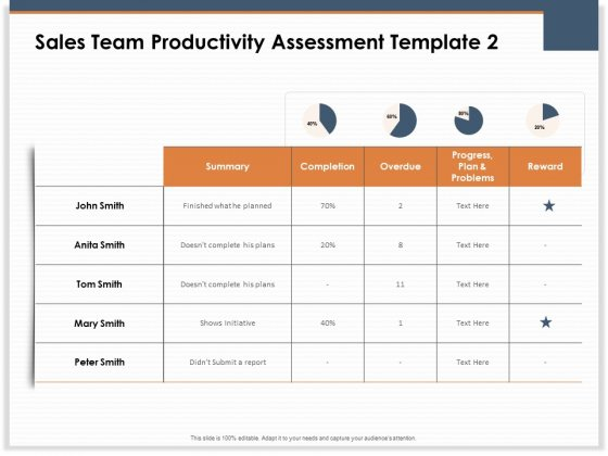 Main Revenues Progress Levers For Each Firm And Sector Sales Team Productivity Assessment Template Ppt Slide PDF